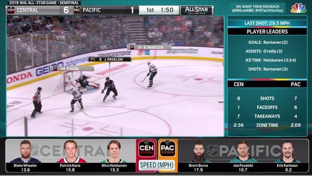 see how hockey